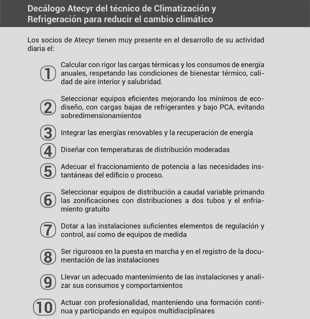 Decálogo de Atecyr del Técnico de Climatización y Refrigeración para reducir el cambio climático