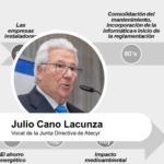 Evolución del sector de climatización (del año 2000 hasta hoy) por Julio Cano Lacunza