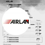 Instalaciones de Climatización, SARS CoV 2 y calidad de aire. Propuesta Airlan