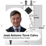 Gestión y calidad de aire interior en unidades de tratamiento de aire por José Antonio Torre Calvo